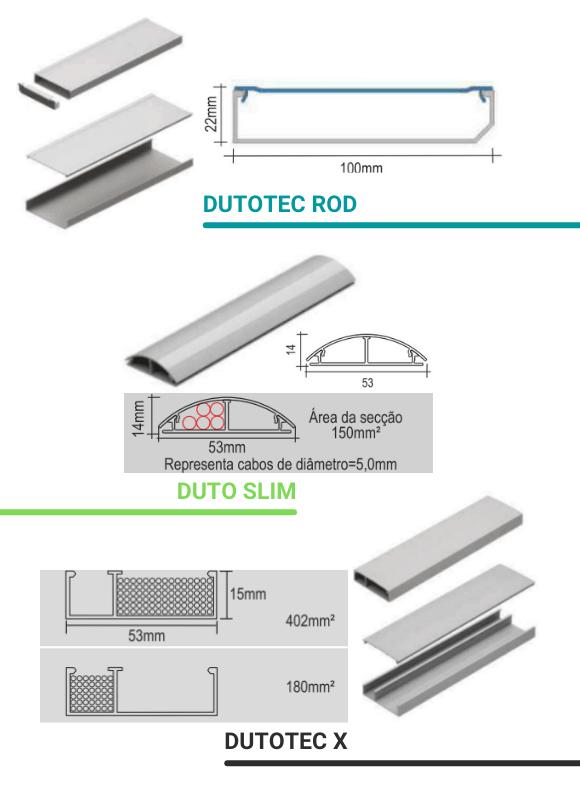 Ocupação das canaletas Dutotec